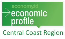 economic profile for the Central Coast region